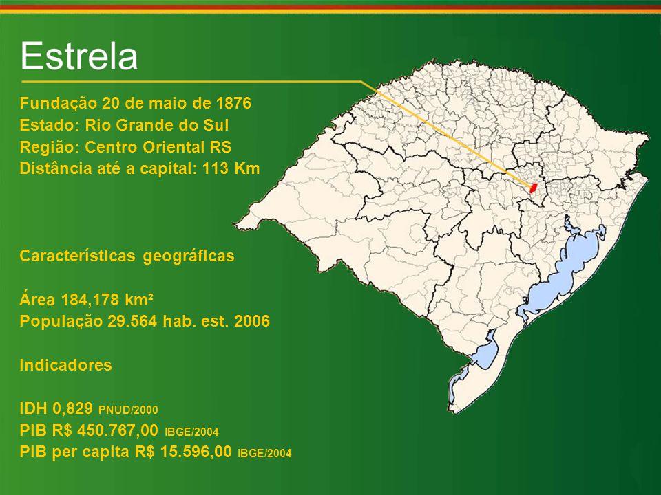 Fundação 20 de maio de 1876 Estado: Rio Grande do Sul Região: Centro Oriental RS Distância até a capital: 113 Km Características geográficas Área 184,178 km² População 29.564 hab.