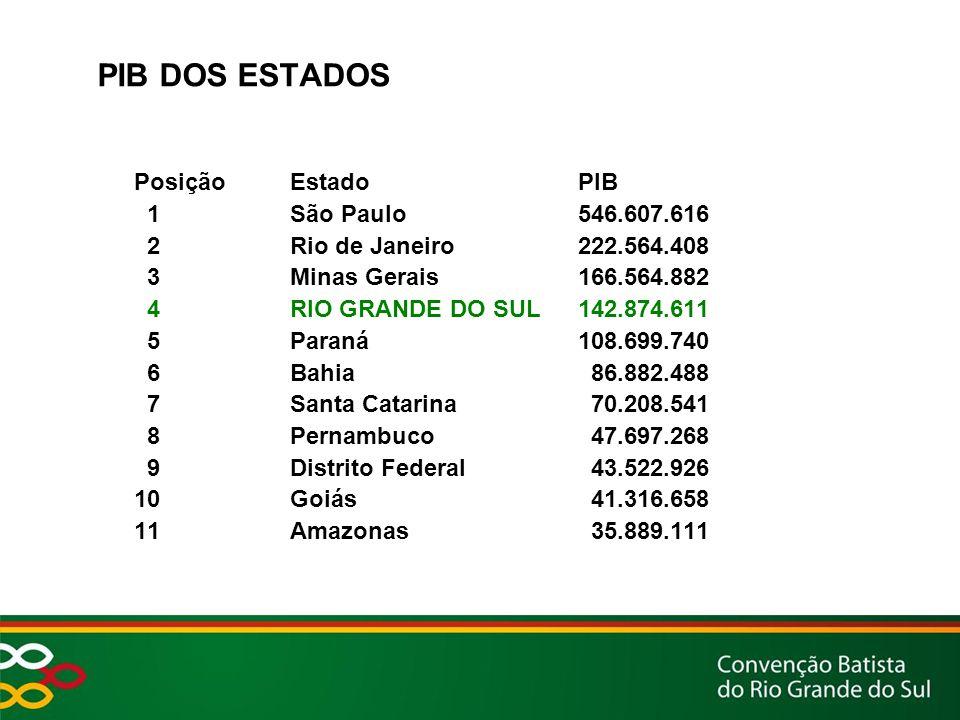 Fundação: 26 de março de 1772 Estado: Rio Grande do Sul Capital Rio-Grandense Características geográficas Área: 496,827 km² População: 1.440.939 hab.