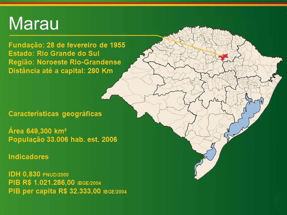 Fundação: 28 de fevereiro de 1955 Estado: Rio Grande do Sul Região: Noroeste Rio-Grandense Distância até a capital: 280 Km Características geográficas Área 649,300 km² População 33.006 hab.