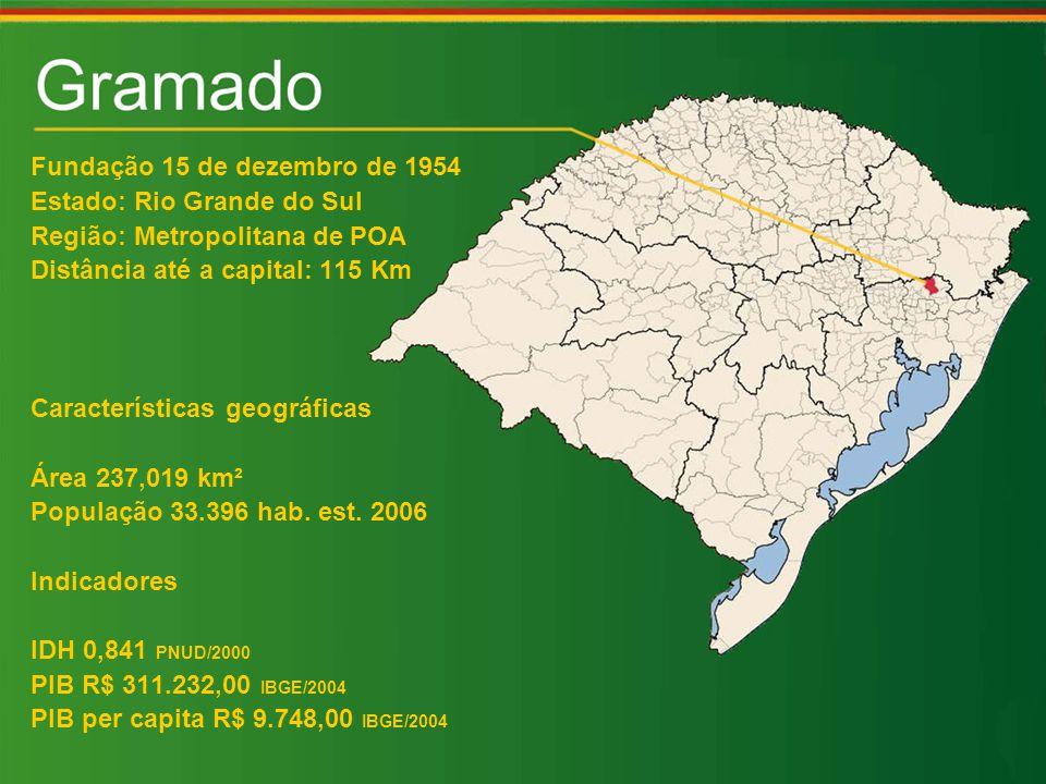 Fundação 15 de dezembro de 1954 Estado: Rio Grande do Sul Região: Metropolitana de POA Distância até a capital: 115 Km Características geográficas Área 237,019 km² População 33.396 hab.