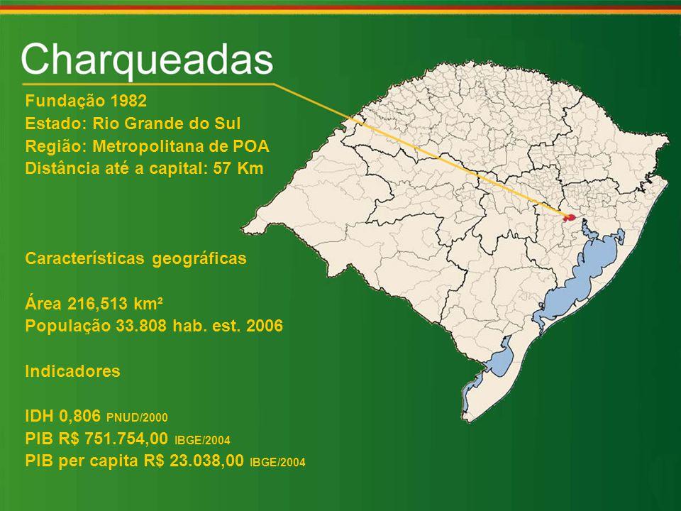Fundação 1982 Estado: Rio Grande do Sul Região: Metropolitana de POA Distância até a capital: 57 Km Características geográficas Área 216,513 km² População 33.808 hab.
