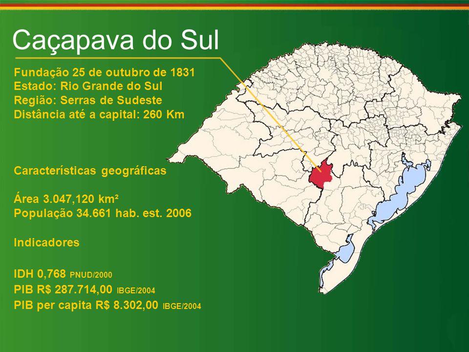 Fundação 25 de outubro de 1831 Estado: Rio Grande do Sul Região: Serras de Sudeste Distância até a capital: 260 Km Características geográficas Área 3.047,120 km² População 34.661 hab.