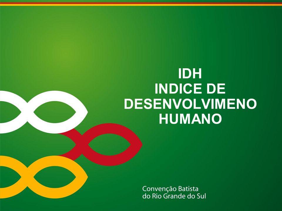IDH INDICE DE DESENVOLVIMENO HUMANO