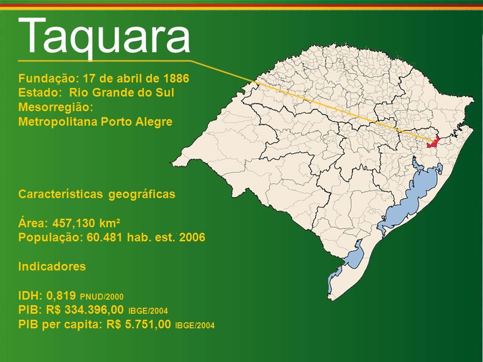 Fundação: 17 de abril de 1886 Estado: Rio Grande do Sul Mesorregião: Metropolitana Porto Alegre Características geográficas Área: 457,130 km² População: 60.481 hab.
