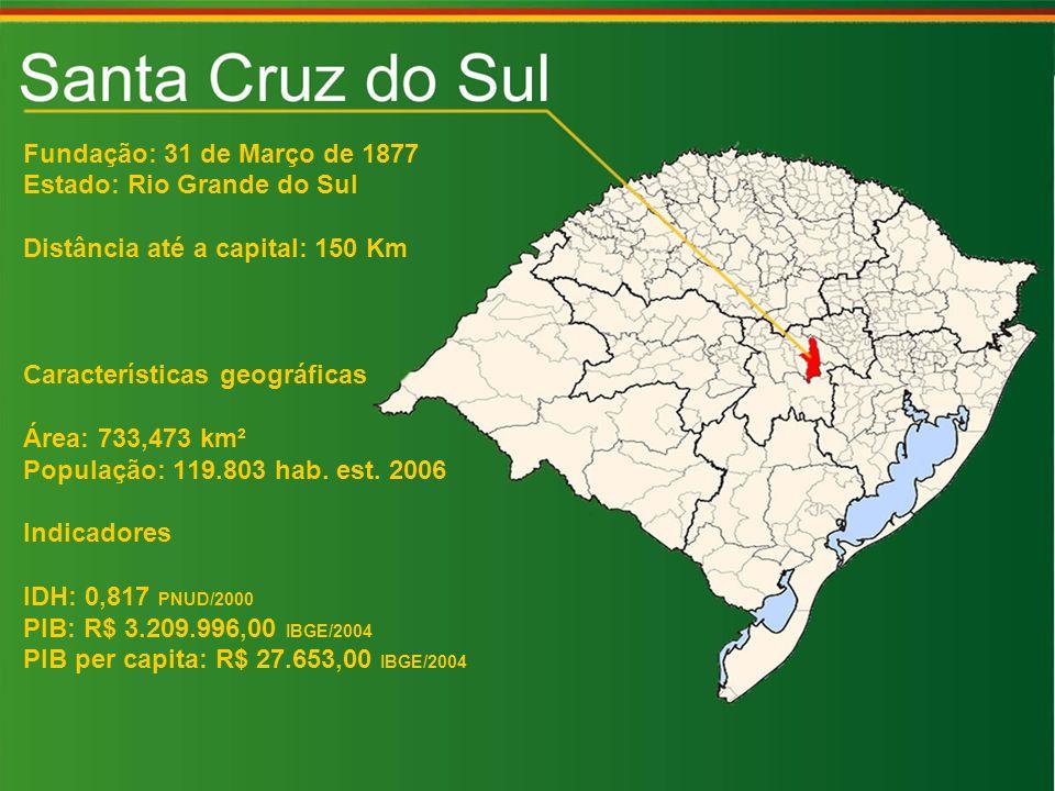 Fundação: 31 de Março de 1877 Estado: Rio Grande do Sul Distância até a capital: 150 Km Características geográficas Área: 733,473 km² População: 119.803 hab.
