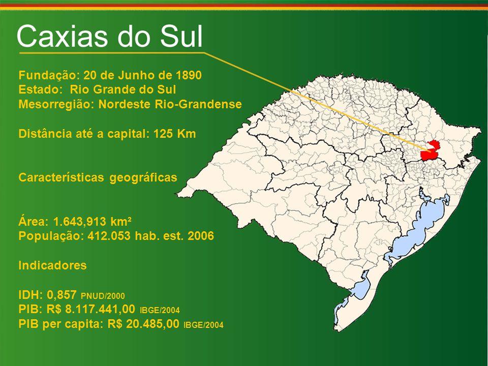 Fundação: 20 de Junho de 1890 Estado: Rio Grande do Sul Mesorregião: Nordeste Rio-Grandense Distância até a capital: 125 Km Características geográficas Área: 1.643,913 km² População: 412.053 hab.