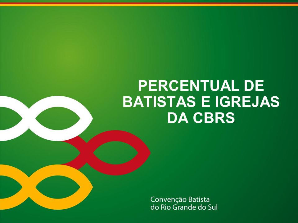Percentual de Batistas e Igrejas da CBRS RS Batistas da CBRS % População Total (2005) 10.963.219 8.742 0,082% Nº.