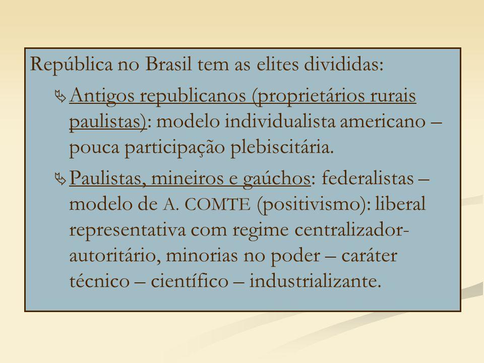 República no Brasil tem as elites divididas:   Antigos republicanos (proprietários rurais paulistas): modelo individualista americano – pouca partic