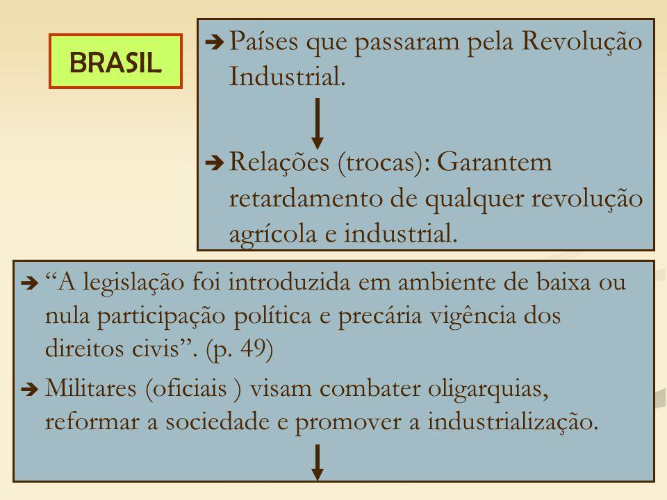 """  Países que passaram pela Revolução Industrial.   Relações (trocas): Garantem retardamento de qualquer revolução agrícola e industrial.  """"A legi"""