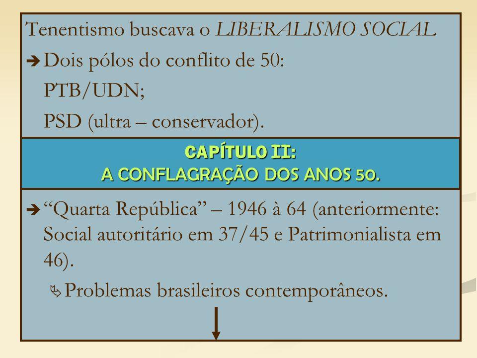 """Tenentismo buscava o LIBERALISMO SOCIAL   Dois pólos do conflito de 50: PTB/UDN; PSD (ultra – conservador).   """"Quarta República"""" – 1946 à 64 (ante"""
