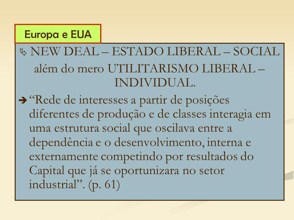   NEW DEAL – ESTADO LIBERAL – SOCIAL além do mero UTILITARISMO LIBERAL – INDIVIDUAL.