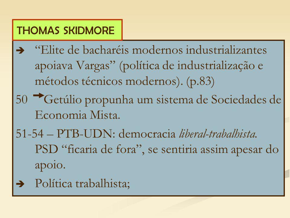 """  """"Elite de bacharéis modernos industrializantes apoiava Vargas"""" (política de industrialização e métodos técnicos modernos). (p.83) 50 Getúlio propu"""