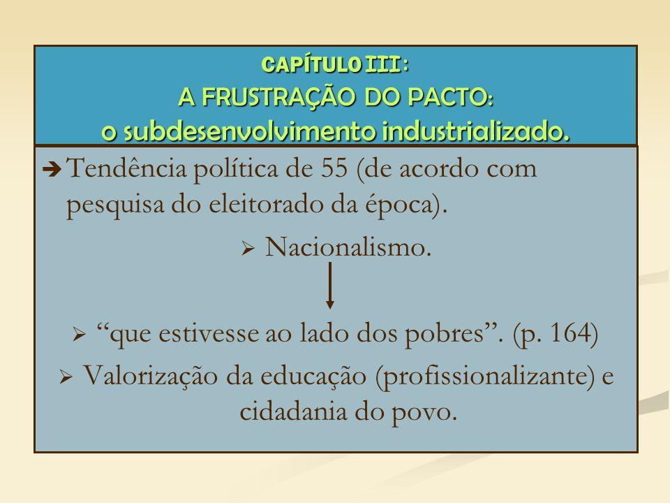 CAPÍTULO III: A FRUSTRAÇÃO DO PACTO: o subdesenvolvimento industrializado.   Tendência política de 55 (de acordo com pesquisa do eleitorado da época
