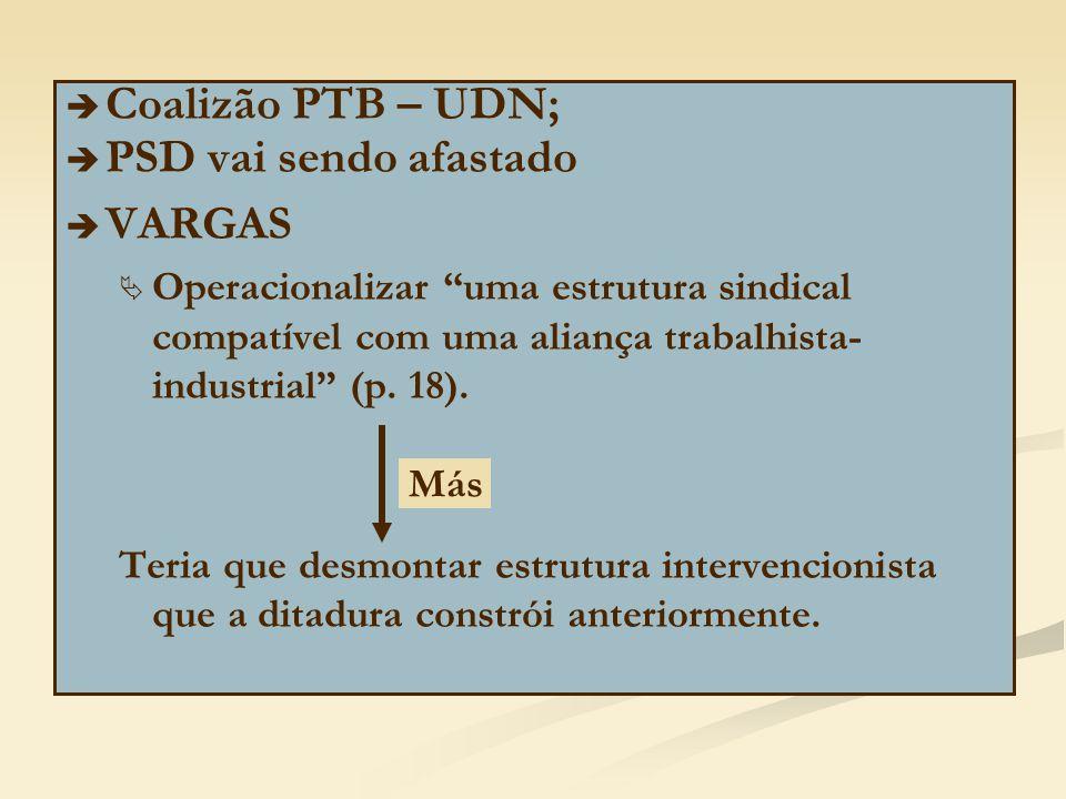   Coalizão PTB – UDN;   PSD vai sendo afastado   VARGAS   Operacionalizar uma estrutura sindical compatível com uma aliança trabalhista- industrial (p.