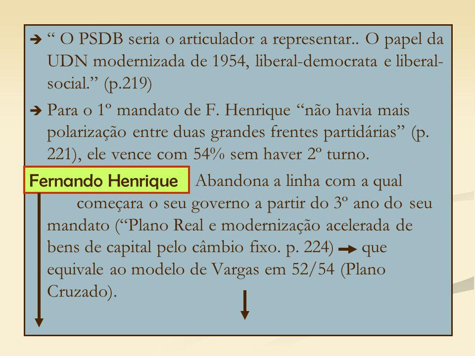 """  """" O PSDB seria o articulador a representar.. O papel da UDN modernizada de 1954, liberal-democrata e liberal- social."""" (p.219)   Para o 1º manda"""