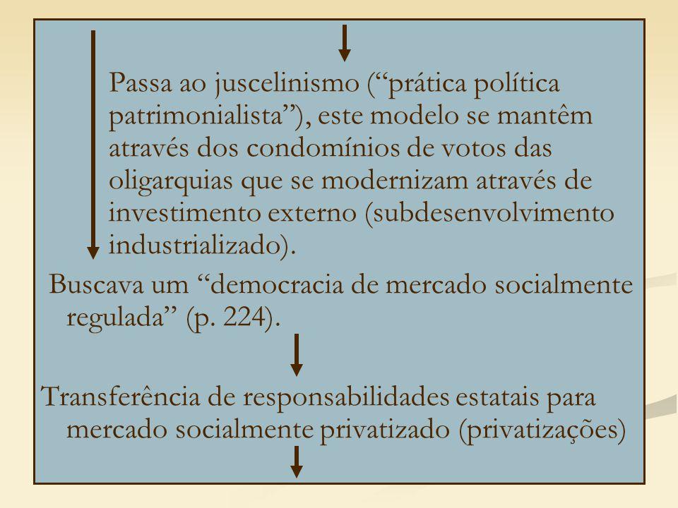 Passa ao juscelinismo ( prática política patrimonialista ), este modelo se mantêm através dos condomínios de votos das oligarquias que se modernizam através de investimento externo (subdesenvolvimento industrializado).