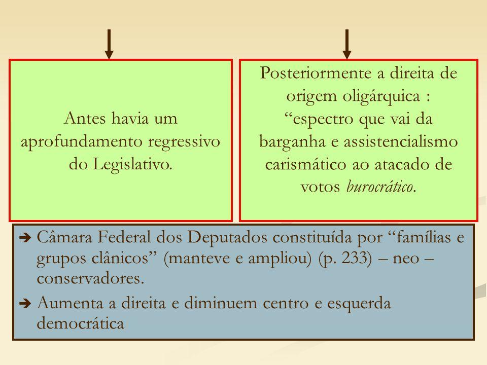 """  Câmara Federal dos Deputados constituída por """"famílias e grupos clânicos"""" (manteve e ampliou) (p. 233) – neo – conservadores.   Aumenta a direit"""