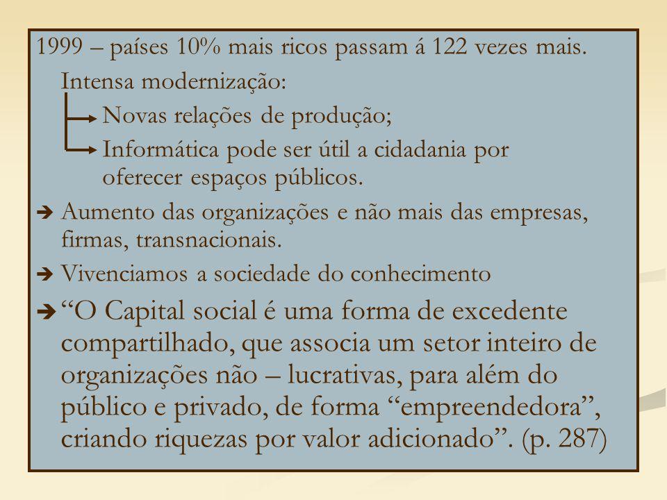 1999 – países 10% mais ricos passam á 122 vezes mais. Intensa modernização: Novas relações de produção; Informática pode ser útil a cidadania por ofer