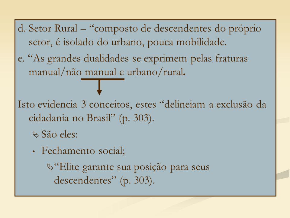 """d. Setor Rural – """"composto de descendentes do próprio setor, é isolado do urbano, pouca mobilidade. e. """"As grandes dualidades se exprimem pelas fratur"""