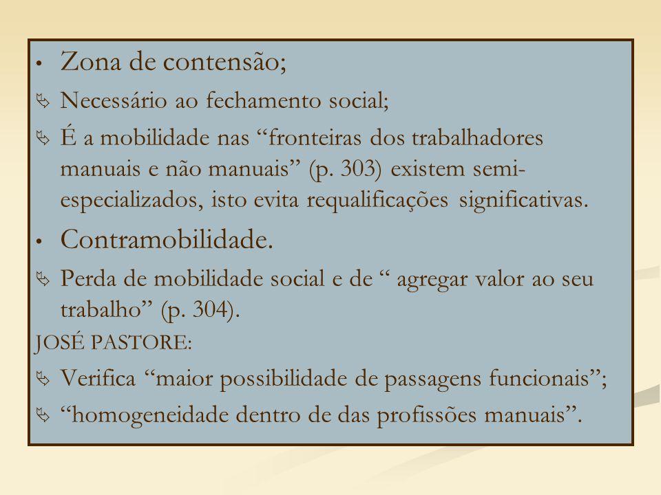 """Zona de contensão;   Necessário ao fechamento social;   É a mobilidade nas """"fronteiras dos trabalhadores manuais e não manuais"""" (p. 303) existem s"""