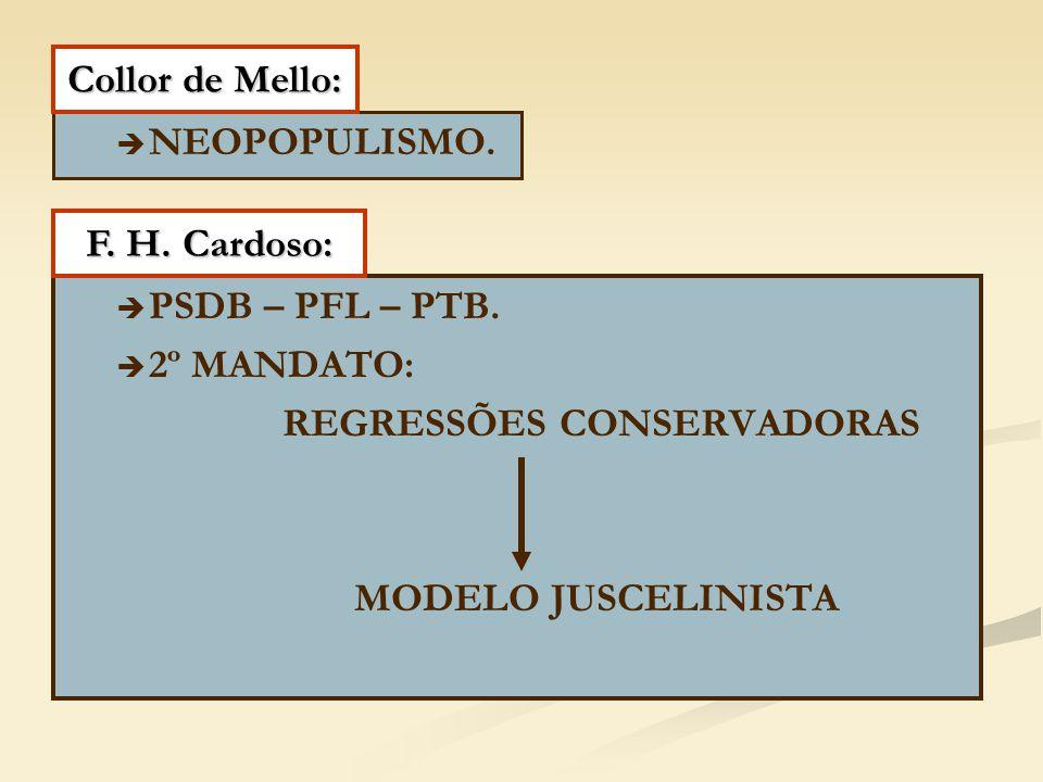   NEOPOPULISMO.  PSDB – PFL – PTB.  2º MANDATO: REGRESSÕES CONSERVADORAS MODELO JUSCELINISTA Collor de Mello: F. H. Cardoso: