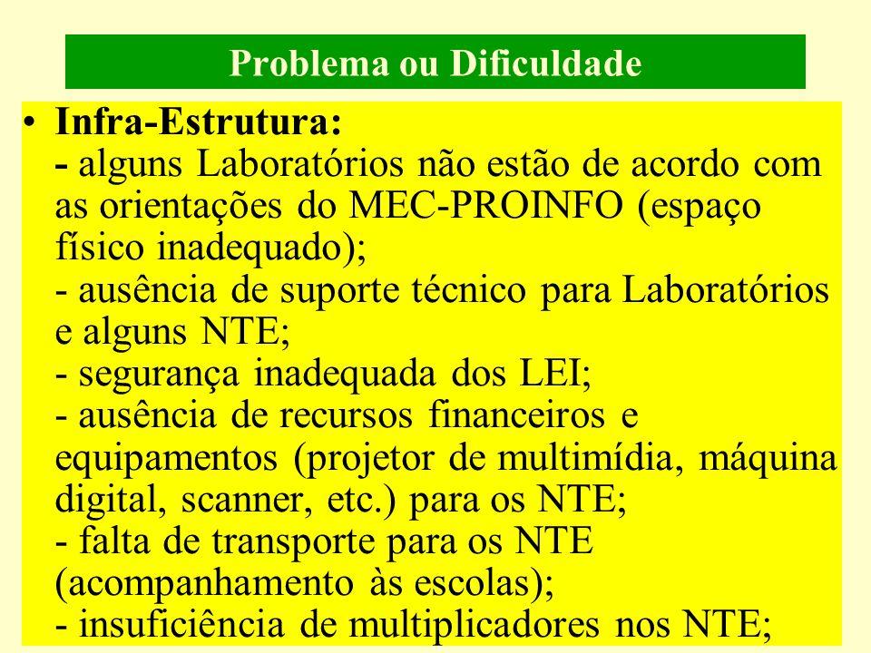 Problema ou Dificuldade Infra-Estrutura: - alguns Laboratórios não estão de acordo com as orientações do MEC-PROINFO (espaço físico inadequado); - ausência de suporte técnico para Laboratórios e alguns NTE; - segurança inadequada dos LEI; - ausência de recursos financeiros e equipamentos (projetor de multimídia, máquina digital, scanner, etc.) para os NTE; - falta de transporte para os NTE (acompanhamento às escolas); - insuficiência de multiplicadores nos NTE;