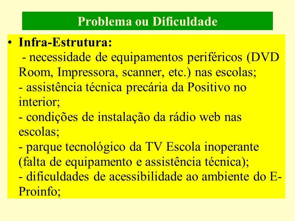 Problema ou Dificuldade Infra-Estrutura: - necessidade de equipamentos periféricos (DVD Room, Impressora, scanner, etc.) nas escolas; - assistência técnica precária da Positivo no interior; - condições de instalação da rádio web nas escolas; - parque tecnológico da TV Escola inoperante (falta de equipamento e assistência técnica); - dificuldades de acessibilidade ao ambiente do E- Proinfo;