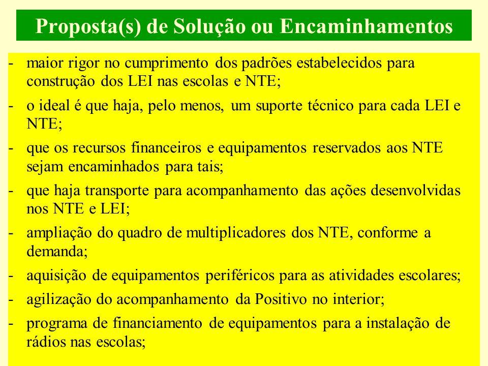 Proposta(s) de Solução ou Encaminhamentos -maior rigor no cumprimento dos padrões estabelecidos para construção dos LEI nas escolas e NTE; -o ideal é que haja, pelo menos, um suporte técnico para cada LEI e NTE; -que os recursos financeiros e equipamentos reservados aos NTE sejam encaminhados para tais; -que haja transporte para acompanhamento das ações desenvolvidas nos NTE e LEI; -ampliação do quadro de multiplicadores dos NTE, conforme a demanda; -aquisição de equipamentos periféricos para as atividades escolares; -agilização do acompanhamento da Positivo no interior; -programa de financiamento de equipamentos para a instalação de rádios nas escolas;
