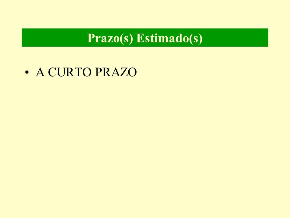 Prazo(s) Estimado(s) A CURTO PRAZO
