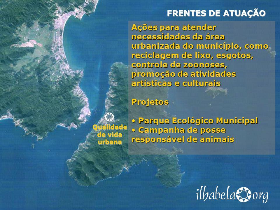 Qualidade de vida urbana FRENTES DE ATUAÇÃO Ações para atender necessidades da área urbanizada do município, como reciclagem de lixo, esgotos, control