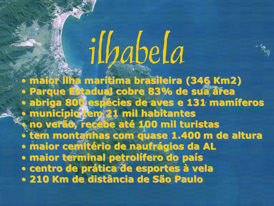 maior ilha marítima brasileira (346 Km2) maior ilha marítima brasileira (346 Km2) Parque Estadual cobre 83% de sua área Parque Estadual cobre 83% de sua área abriga 800 espécies de aves e 131 mamíferos abriga 800 espécies de aves e 131 mamíferos município tem 21 mil habitantes município tem 21 mil habitantes no verão, recebe até 100 mil turistas no verão, recebe até 100 mil turistas tem montanhas com quase 1.400 m de altura tem montanhas com quase 1.400 m de altura maior cemitério de naufrágios da AL maior cemitério de naufrágios da AL maior terminal petrolífero do país maior terminal petrolífero do país centro de prática de esportes à vela centro de prática de esportes à vela 210 Km de distância de São Paulo 210 Km de distância de São Paulo