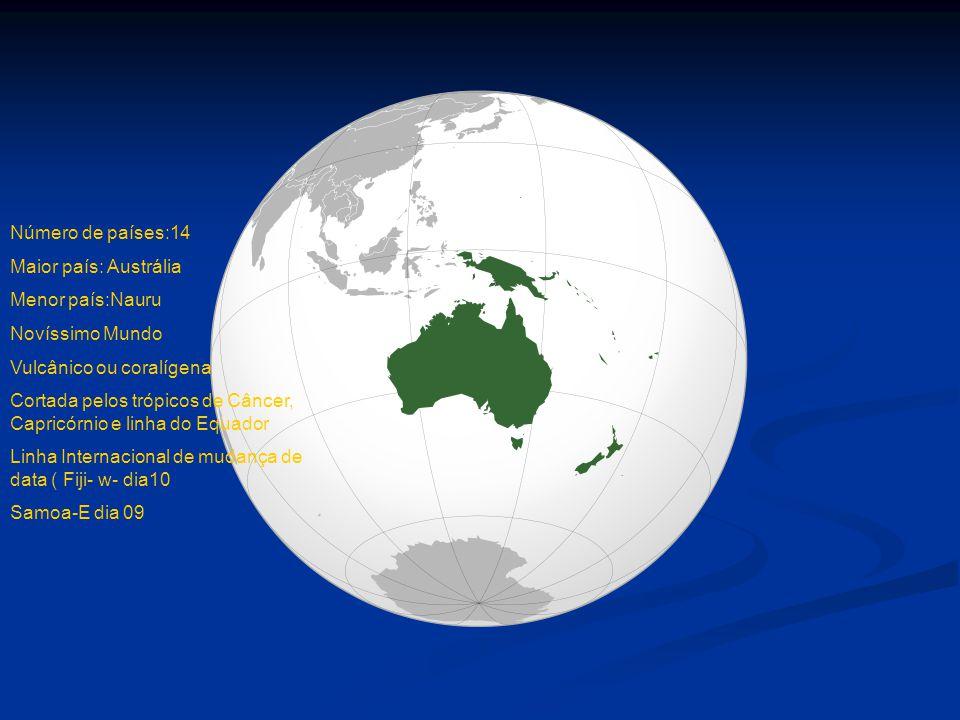 Número de países:14 Maior país: Austrália Menor país:Nauru Novíssimo Mundo Vulcânico ou coralígena Cortada pelos trópicos de Câncer, Capricórnio e lin