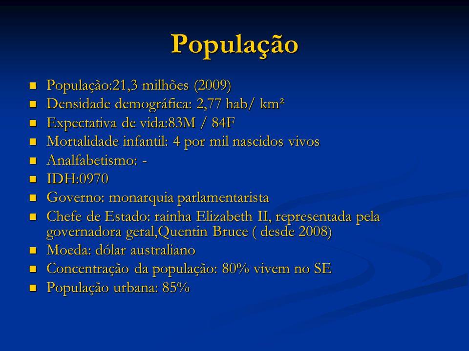 População População:21,3 milhões (2009) População:21,3 milhões (2009) Densidade demográfica: 2,77 hab/ km² Densidade demográfica: 2,77 hab/ km² Expectativa de vida:83M / 84F Expectativa de vida:83M / 84F Mortalidade infantil: 4 por mil nascidos vivos Mortalidade infantil: 4 por mil nascidos vivos Analfabetismo: - Analfabetismo: - IDH:0970 IDH:0970 Governo: monarquia parlamentarista Governo: monarquia parlamentarista Chefe de Estado: rainha Elizabeth II, representada pela governadora geral,Quentin Bruce ( desde 2008) Chefe de Estado: rainha Elizabeth II, representada pela governadora geral,Quentin Bruce ( desde 2008) Moeda: dólar australiano Moeda: dólar australiano Concentração da população: 80% vivem no SE Concentração da população: 80% vivem no SE População urbana: 85% População urbana: 85%