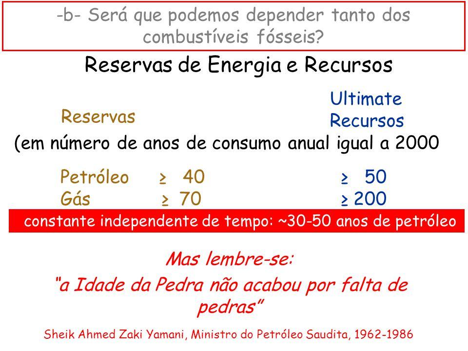 Reservas de Energia e Recursos (em número de anos de consumo anual igual a 2000 Ultimate Recursos constante independente de tempo: ~30-50 anos de petr
