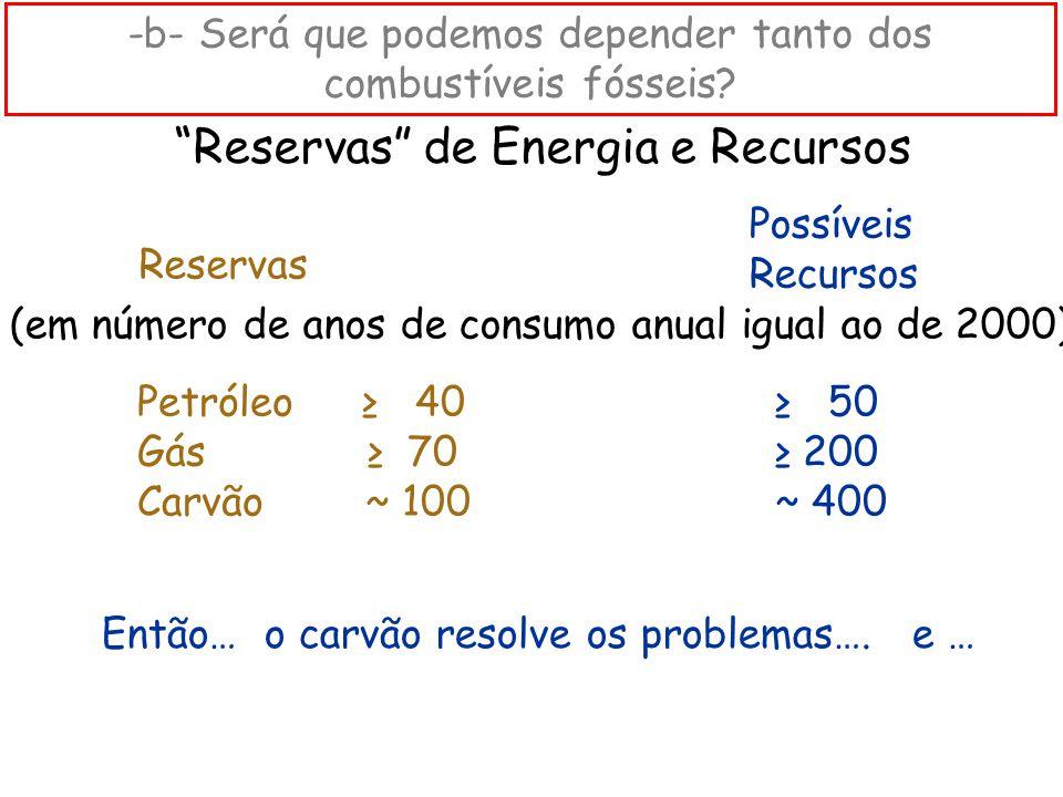"""""""Reservas"""" de Energia e Recursos (em número de anos de consumo anual igual ao de 2000) Possíveis Recursos Petróleo ≥ 40 ≥ 50 Gás ≥ 70 ≥ 200 Carvão ~ 1"""
