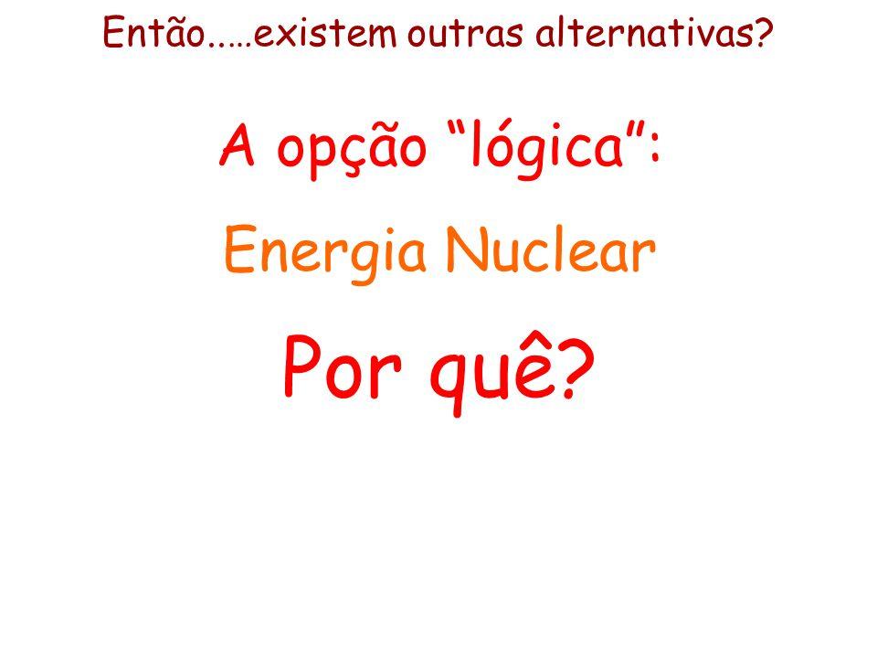 """Então..…existem outras alternativas? A opção """"lógica"""": Energia Nuclear Por quê?"""