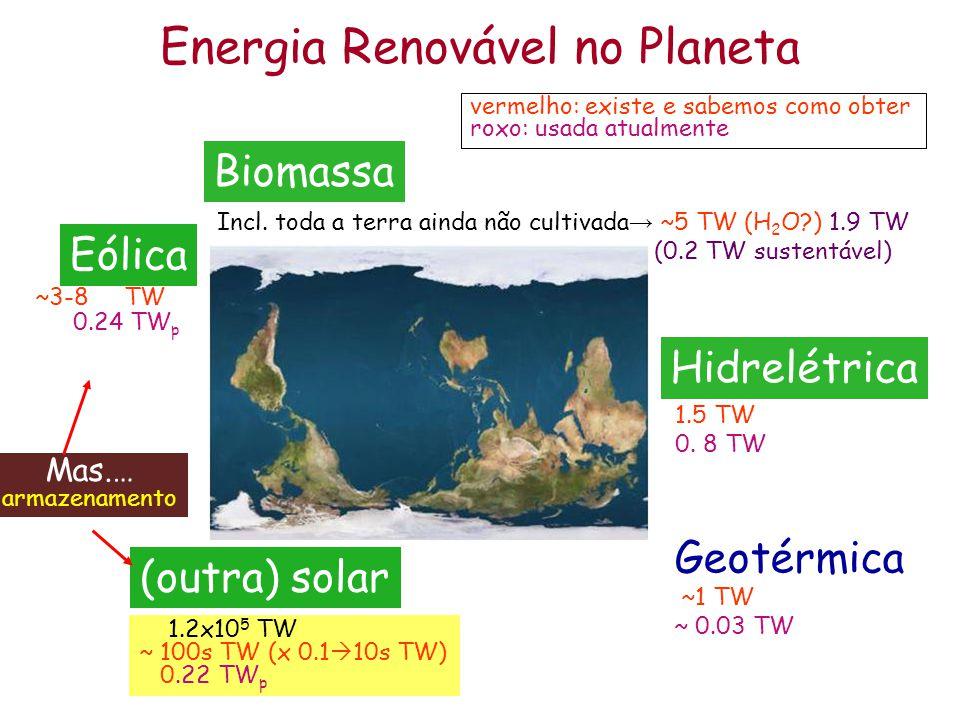 1.2x10 5 TW ~ 100s TW (x 0.1  10s TW) 0.22 TW p (outra) solar Energia Renovável no Planeta Eólica ~3-8 TW 0.24 TW p Biomassa Incl. toda a terra ainda