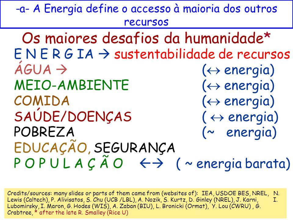 Os maiores desafios da humanidade* E N E R G IA  sustentabilidade de recursos ÁGUA  (  energia) MEIO-AMBIENTE (  energia) COMIDA (  energia) SAÚD