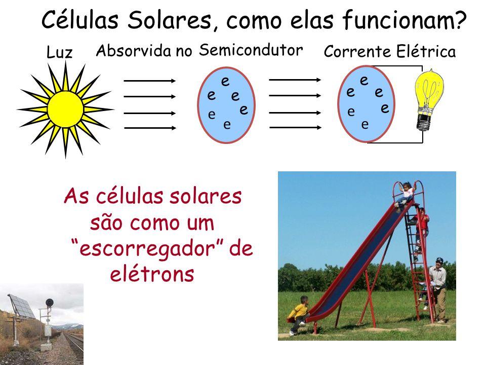 """Luz Absorvida no Semicondutor Corrente Elétrica e e e e e e e e e e e e Células Solares, como elas funcionam? As células solares são como um """"escorreg"""