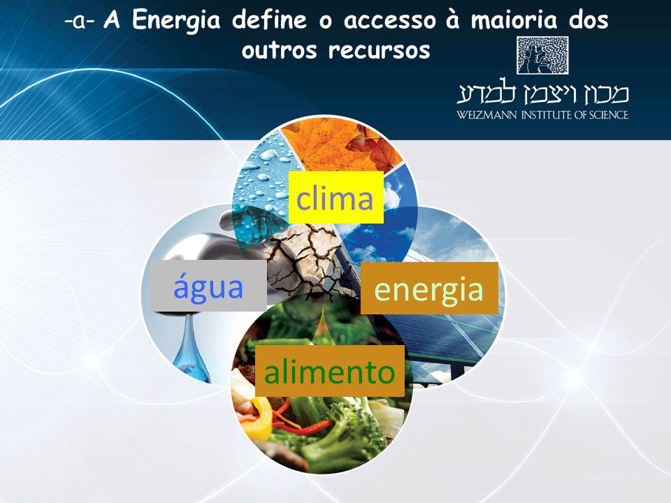 clima água alimento energia -a- A Energia define o accesso à maioria dos outros recursos