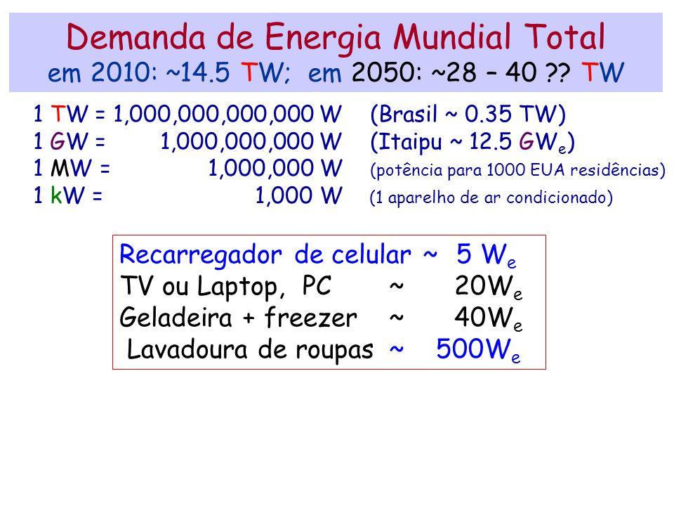 1 TW = 1,000,000,000,000 W(Brasil ~ 0.35 TW) 1 GW = 1,000,000,000 W (Itaipu ~ 12.5 GW e ) 1 MW = 1,000,000 W (potência para 1000 EUA residências) 1 kW
