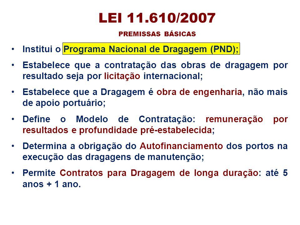 Institui o Programa Nacional de Dragagem (PND); Estabelece que a contratação das obras de dragagem por resultado seja por licitação internacional; Est