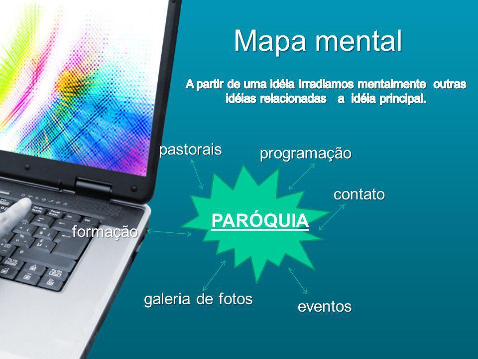 Mapa mental PARÓQUIA pastorais eventos contato programação formação galeria de fotos