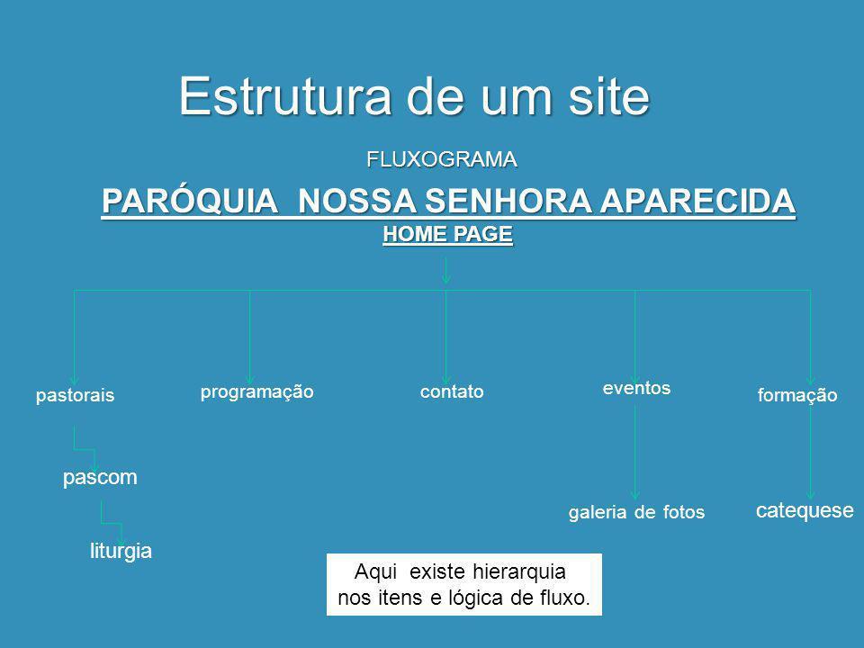 Estrutura de um site PARÓQUIA NOSSA SENHORA APARECIDA HOME PAGE FLUXOGRAMA pastorais programaçãocontato eventos galeria de fotos formação pascom cateq
