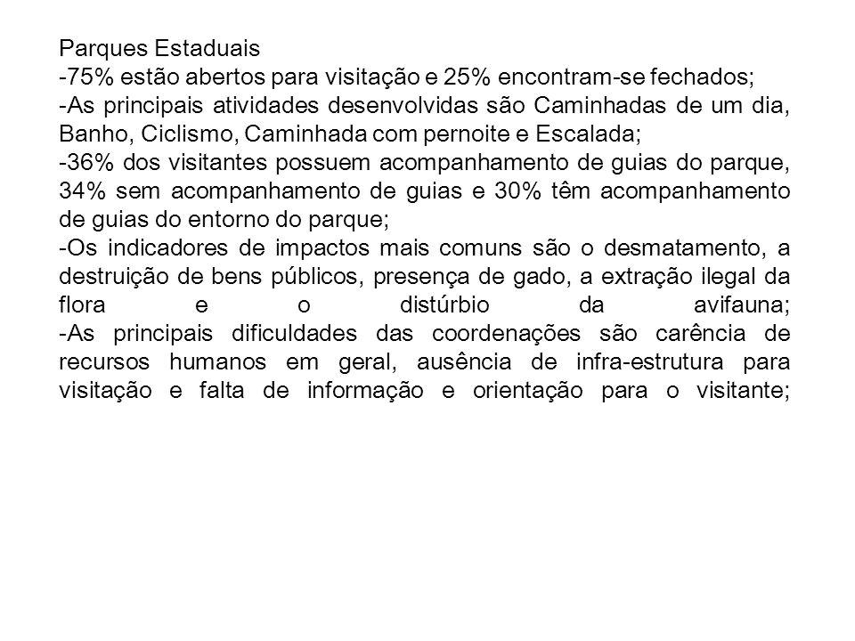 Parques Estaduais -75% estão abertos para visitação e 25% encontram-se fechados; -As principais atividades desenvolvidas são Caminhadas de um dia, Ban