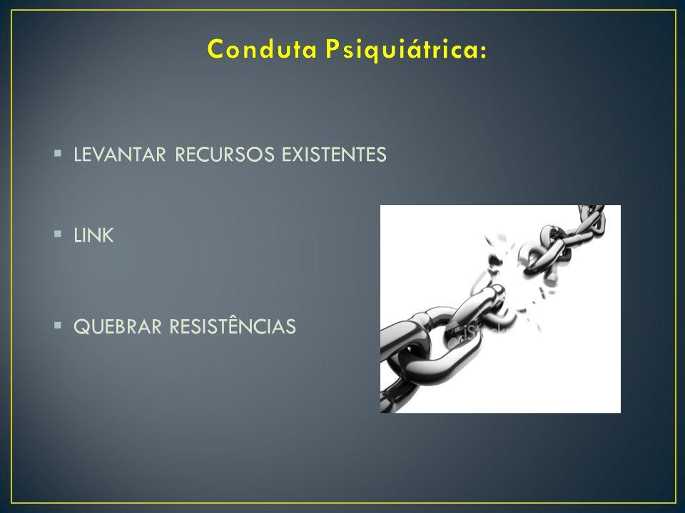  LEVANTAR RECURSOS EXISTENTES  LINK  QUEBRAR RESISTÊNCIAS
