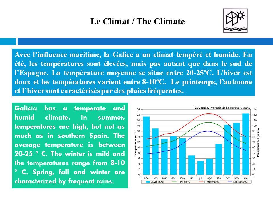 Le Climat / The Climate Avec l'influence maritime, la Galice a un climat tempéré et humide. En été, les températures sont élevées, mais pas autant que