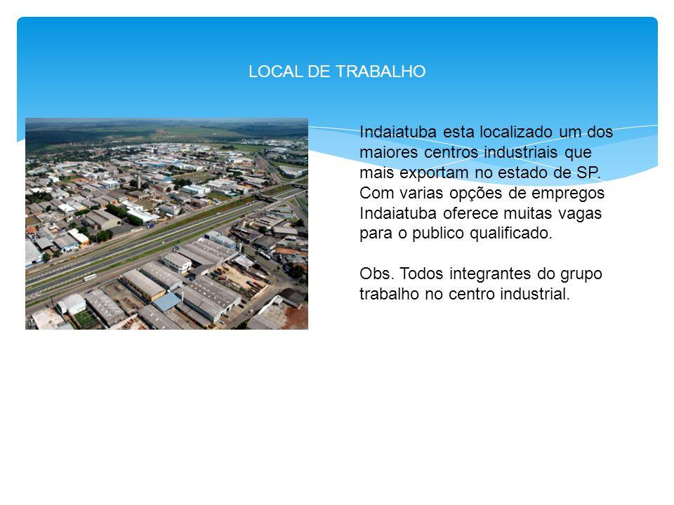 LOCAL DE TRABALHO Indaiatuba esta localizado um dos maiores centros industriais que mais exportam no estado de SP. Com varias opções de empregos Indai