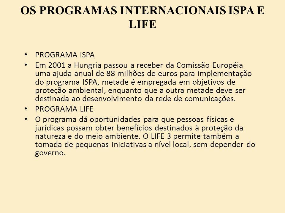 OS PROGRAMAS INTERNACIONAIS ISPA E LIFE PROGRAMA ISPA Em 2001 a Hungria passou a receber da Comissão Européia uma ajuda anual de 88 milhões de euros p