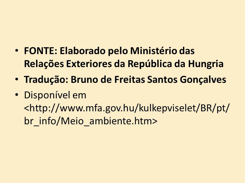 FONTE: Elaborado pelo Ministério das Relações Exteriores da República da Hungria Tradução: Bruno de Freitas Santos Gonçalves Disponível em